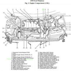 02 Ford Windstar Wiring Diagram 2003 Mitsubishi Eclipse Gts Radio 2002 Engine Auto Electrical 2001 Free Image