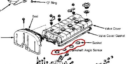 Power Antenna: How Do I Change the Power Antenna on a 1999