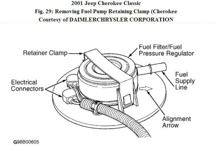 2001 Jeep Cherokee Fuel Filter: Engine Performance Problem
