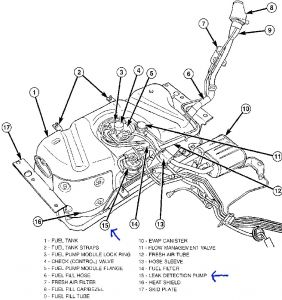 Wiring Diagram Database: Jeep Liberty Evap System Diagram