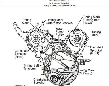 1993 Chrysler Le Baron Timing Belt: Engine Mechanical