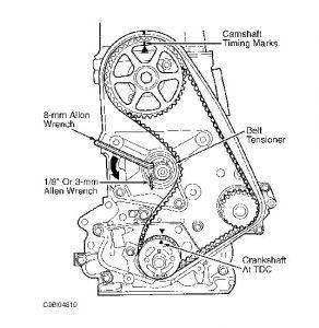 Dodge Neon Camshaft Sensor Problem Dodge Dakota Camshaft