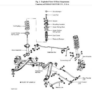 Nissan Pathfinder Rear Suspension Diagram Nissan