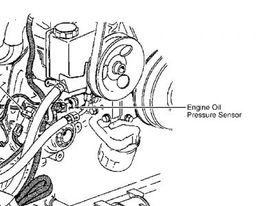 Chevrolet Colorado 3 5 Engine Acura TL 3.5 Engine Wiring