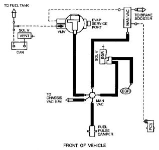 05 Ford Escape Engine Diagram 2005 Ford Escape Fuel System
