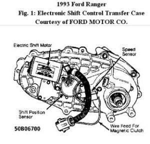 Chevy Four Wheel Drive Wiring Diagram Chevy 4Wd Wiring