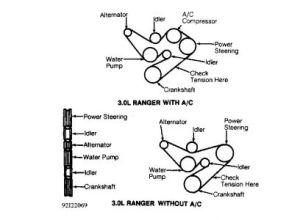 Serpentine Belt Diagram: Engine Performance Problem 6 Cyl