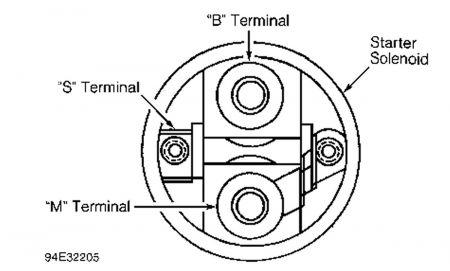 1997 Mercury Sable Car Will Not Start: Engine Mechanical
