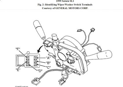 2002 Saturn Sl1 Brake Wiring Diagram. Saturn. Auto Wiring