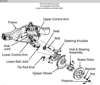 2001 Chevy Silverado Wheel Speed Sensors: Drive Train