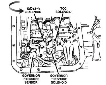 2004 Jeep Transmission Help Urgently Needed: 1. 2004 Jeep
