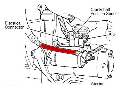 92 Pontiac Grand Am Wiring Diagram Pontiac Grand AM