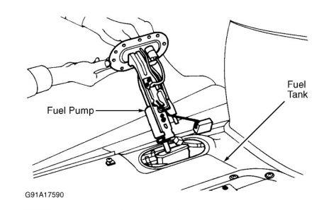 1999 Subaru Legacy 1999 Subaru Legacy Outback Fuel Level Se