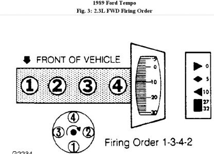 1989 Ford Tempo Spark Plug Firing Order: Engine Mechanical