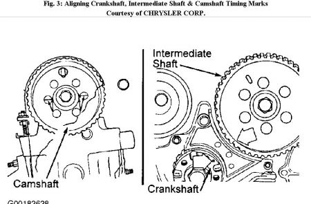 Vacuum Diagram: I Just Rebuild This Motor. Starts Up but