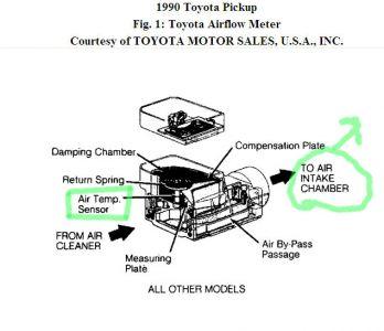 1990 Toyota Pickup Toyota Won't Stay Running: Hi , My