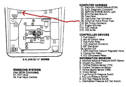 2001 Pontiac Grand Prix Gt Fuse Box Diagram. 2001. Wiring
