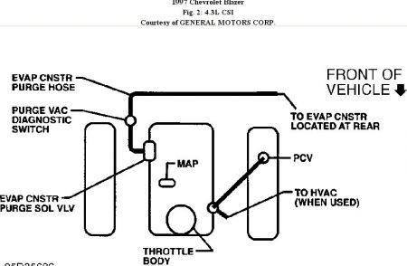 Vacuum Diagram: I Need a Vacuum Diagram From the Transfer