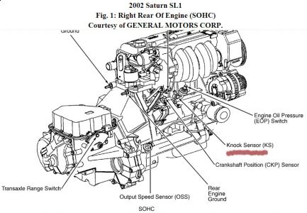 2002 Saturn SL1 ENGINE KNOCKS ON ACCELERATION: Engine