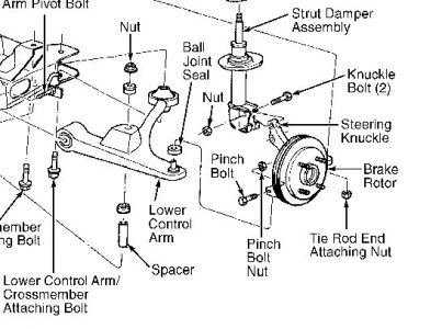 '98 Neon Front Wheel Bearing: Hi! I Need Some Info on How