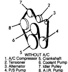 Compressor Bypass: 1995 GMC Jimmy, 130,000 Miles, 4.3L V6