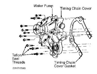 2001 Mazda Truck Water Pump: How Do I Replace the Water