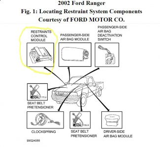 Ford Ranger Door Ajar Switch Location, Ford, Free Engine