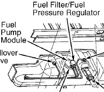1998 Dodge Ram Location of the Fuel Filter/pump