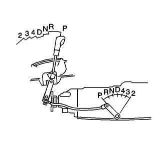 Gear Lever Wiring Diagram Srx, Gear, Free Engine Image For