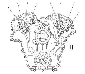 2005 Cadillac CTS Fault Codes P0343 & P0367