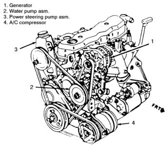 1995 Pontiac Grand Am Coolant Leak: My Car Leaked All the