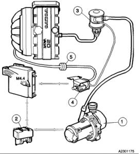 Service manual [1998 Volvo S90 Vacuum Pump How To Connect