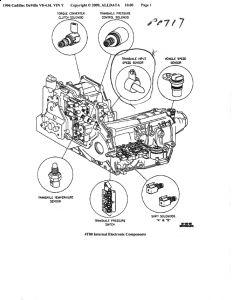 1996 Cadillac Deville P0717 Transaxle Input Speed Sensor