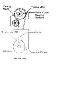 Radial Aircraft Engine Diagram Gas Turbine Jet Engine