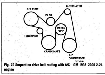 2001 Cavalier Serpentine Belt Diagram Carina Lau