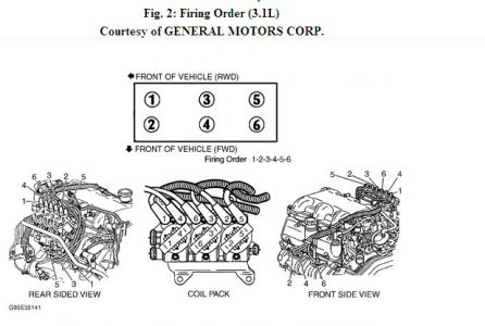 1996 Buick Century SPARK PLUGS: NEED TO KNOW THE FIRING ORDER.