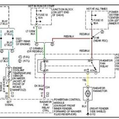 Automotive Electric Fan Relay Wiring Diagram Gibson Es 335 2003 Dodge Durango Fan: Was Looking For A ...