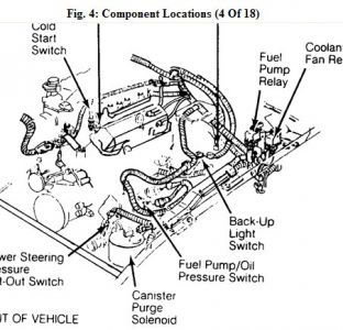 Chevy Camaro 1986 Fuel Pump Relay Location Wiring