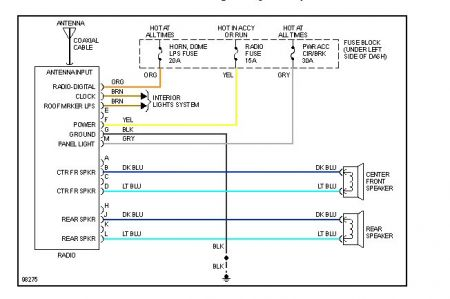 2001 chevy suburban headlight wiring diagram 1 way switch 1986 young and dumb i need help http www 2carpros com forum automotive pictures 406719 radio