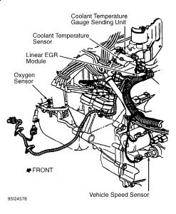 1995 Saturn SL2 Rough Idle, Varying RPM's, Pressure in Valv
