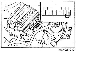 Obd Port Location: Where Is the Location of OBD Connector