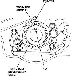 [How To Adjust A 1997 Acura Cl Timing Belt Tensioner