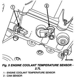 1994 Dodge Intrepid SENSOR: Engine Cooling Problem 1994
