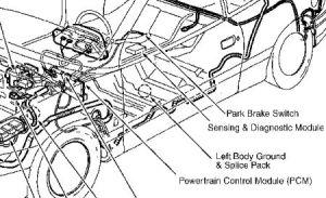 2006 Hhr Interior Fuse Box Diagram Diagrams Wiring