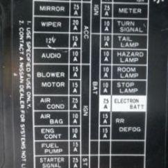2004 Titan Fuse Box Diagram 96 Civic Alarm Wiring 1996 Nissan 240sx Many Problems: Engine Mechanical Problem ...