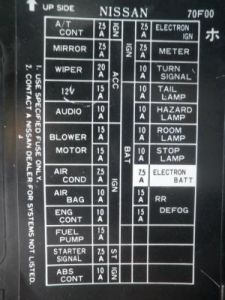 1995 Nissan 240sx Interior Fuse Box Diagram | Brokeasshome