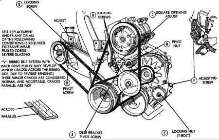 1993 Dodge Shadow Belt: Air Conditioning Problem 1993