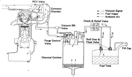 Fuse Box Diagram For 1998 Ford Windstar Fuse Box Diagram