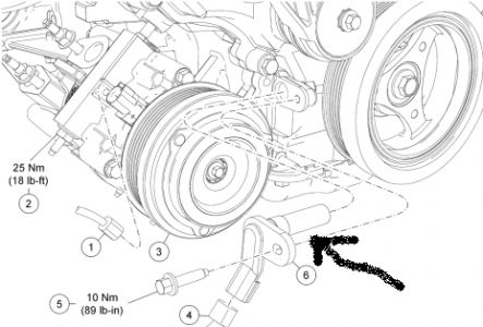 Warning Signs Of A Bad Crankshaft Position Sensor