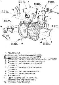 1992 Eagle Talon Safe Mode: Transmission Problem 1992